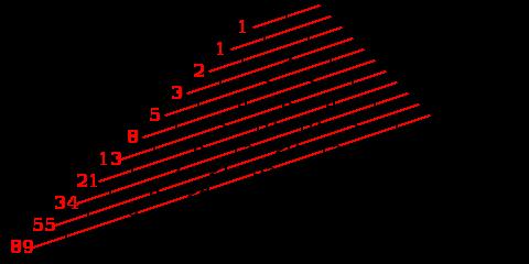 fibonacci_2